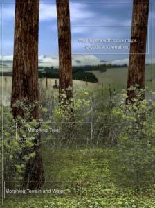 millennium-environment-large